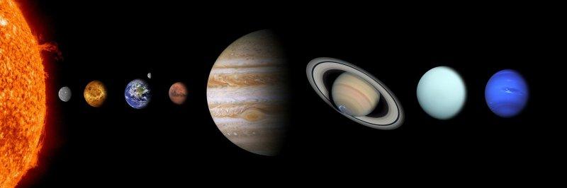 Planete des Sonnensystems