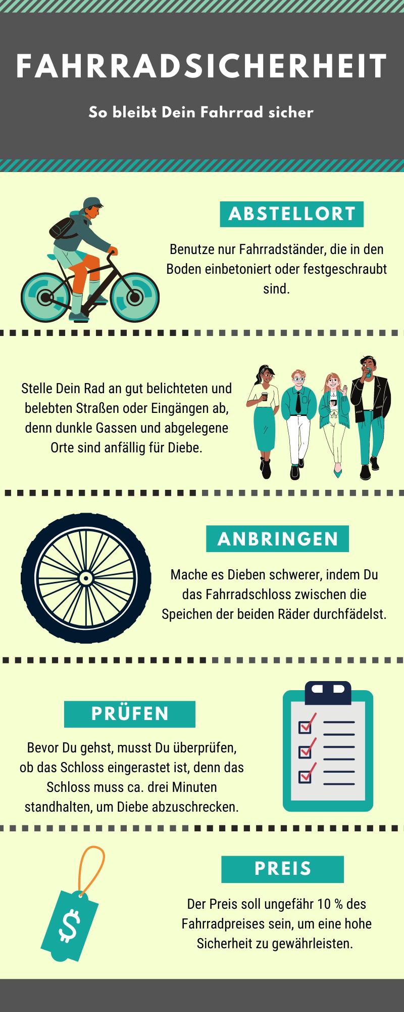 Wie bleibt Dein Rad sicher?