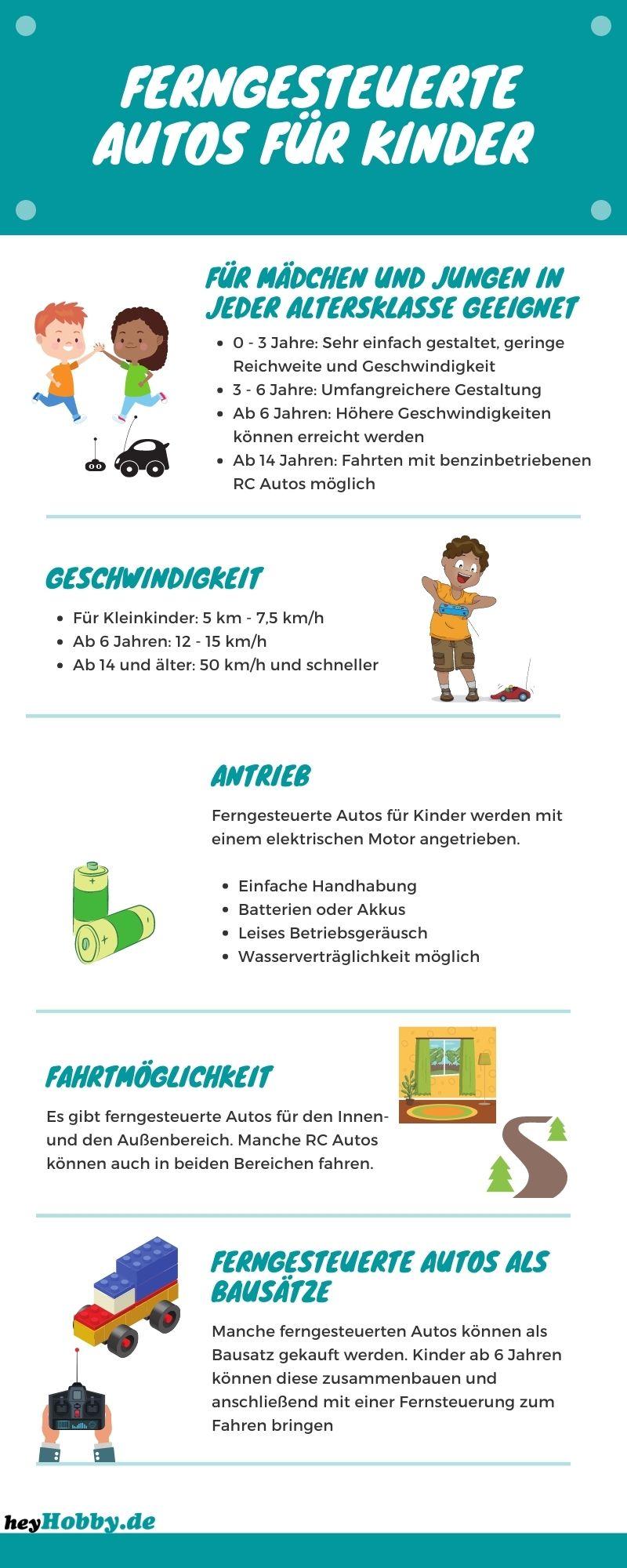 Infografik über ferngesteuerte Autos für Kinder