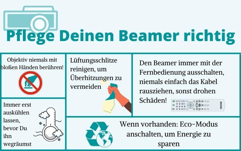 beamer-pflege-richtig