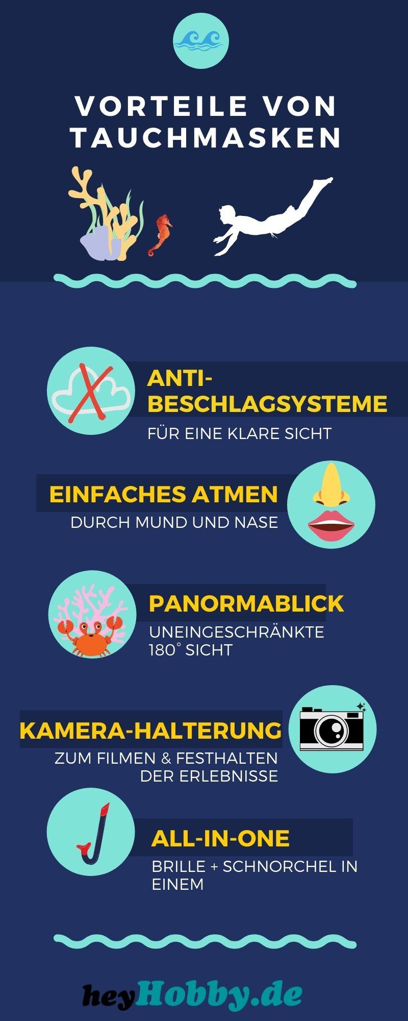 Infografik Vorteile von tauchmasken