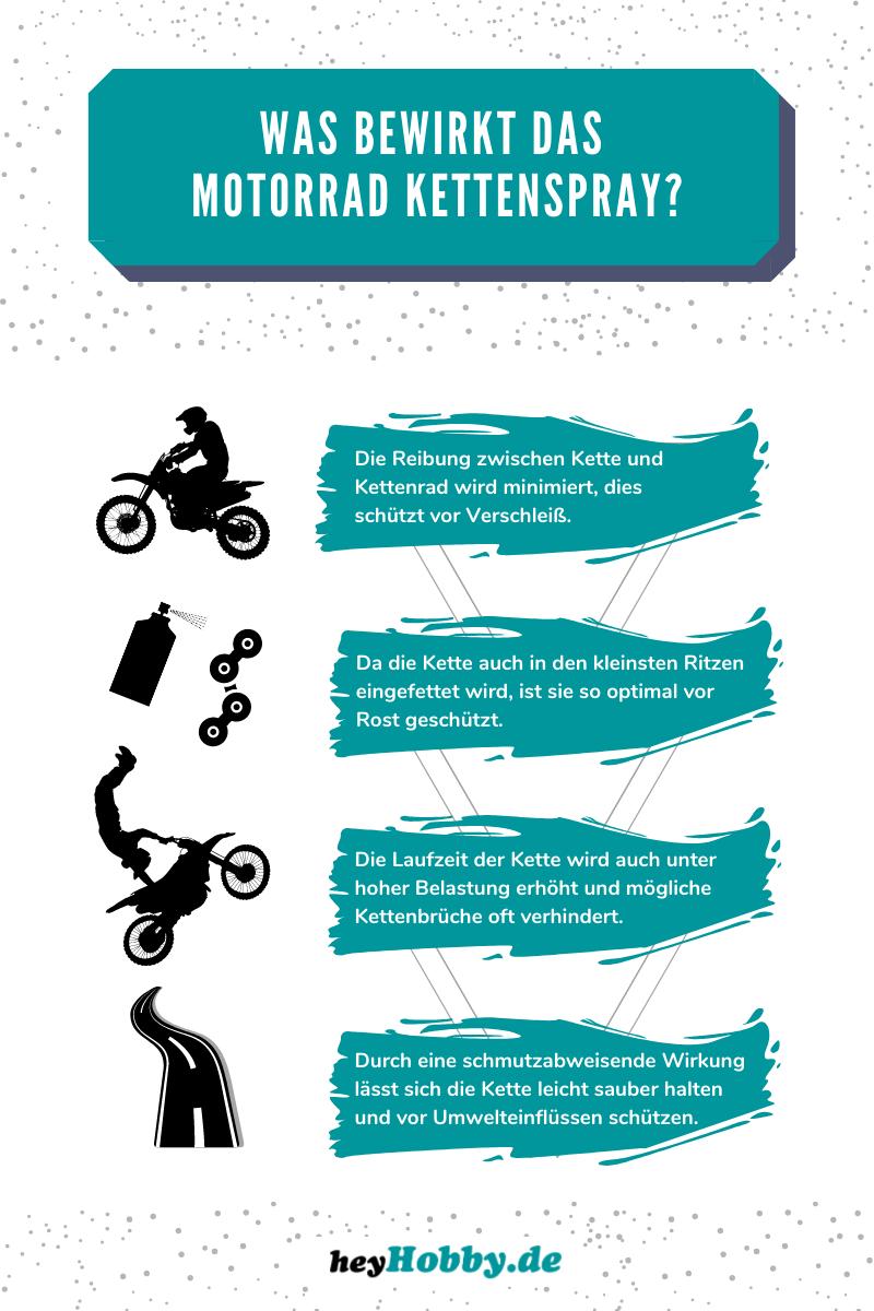 Motorrad Kettenspray: Test, Vergleich und Kaufratgeber