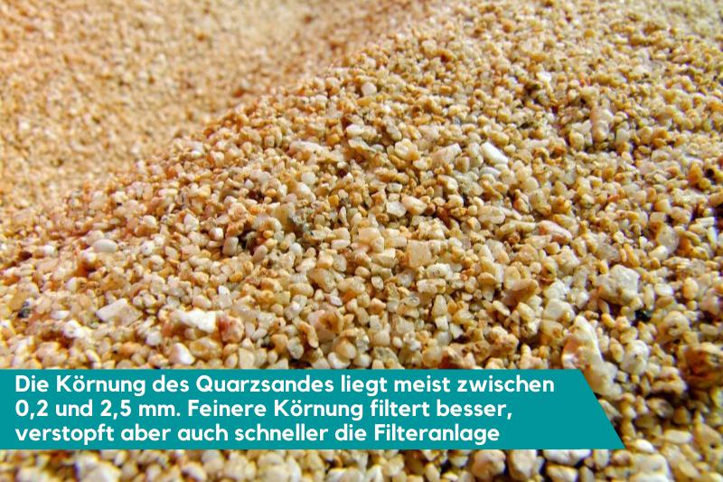 Quarzsand für eine Filteranlage