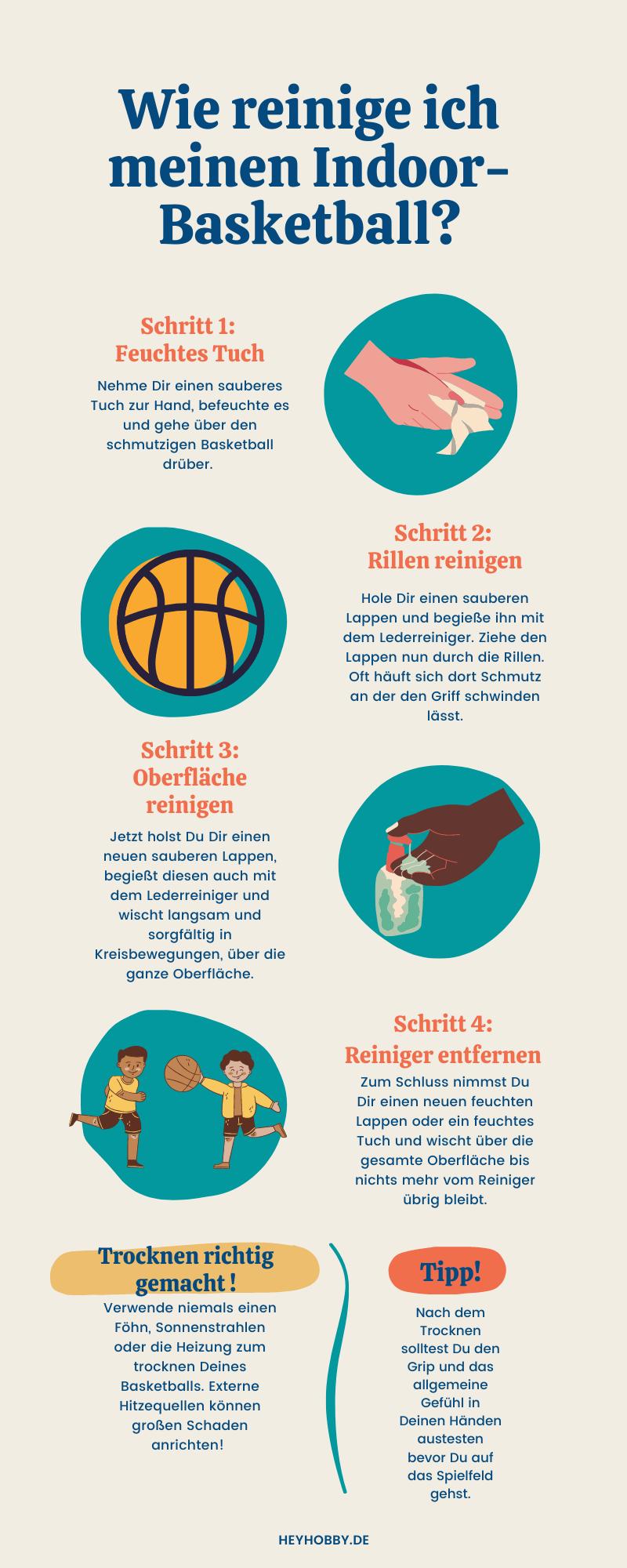 Schritt, für Schritt bekommst Du den festen Griff Deines Indoor-Basketballs zurück.