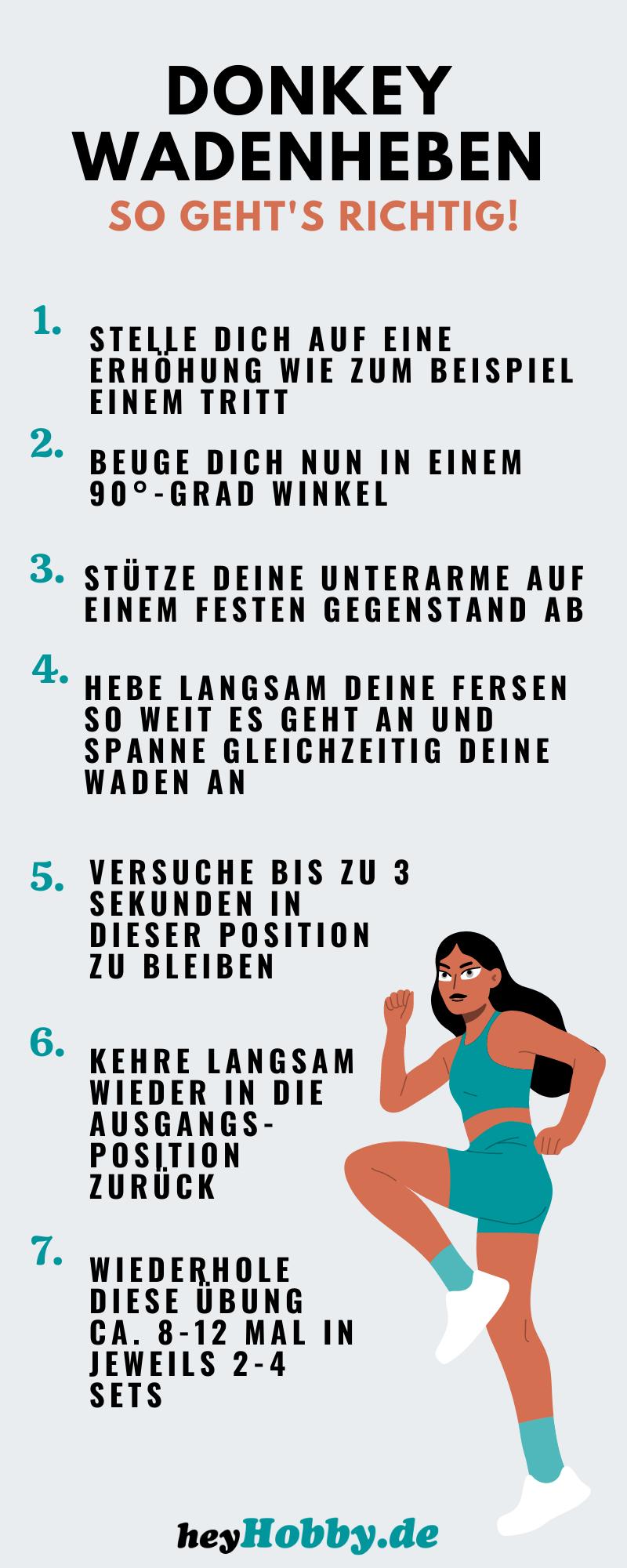 Infografik Donkey Wadenheben