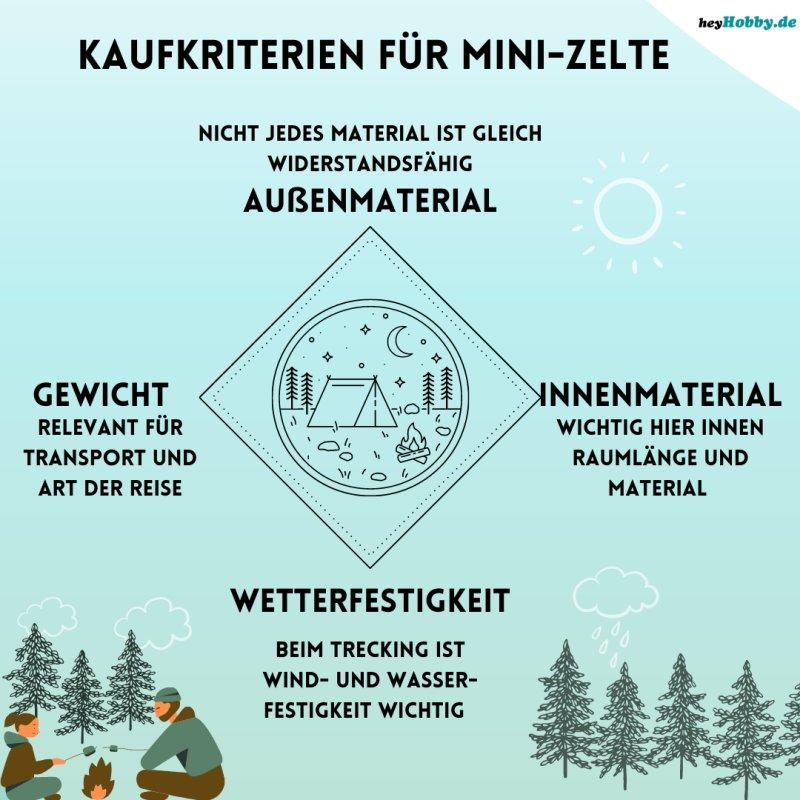infografik mini-zelt-kaufkriterien