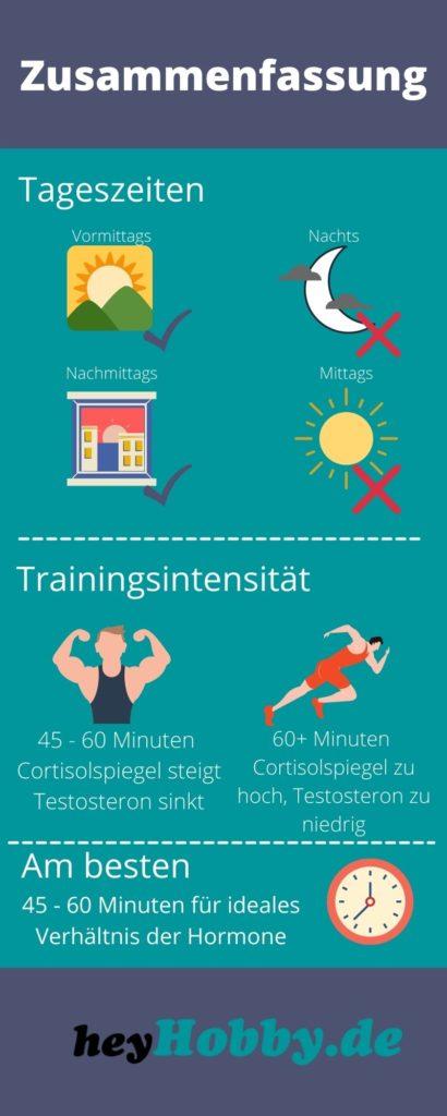 Schaubild Zusammenfassung der Traininingslänge