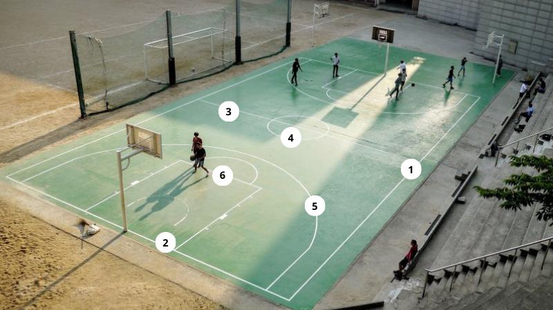 Basketball Linien